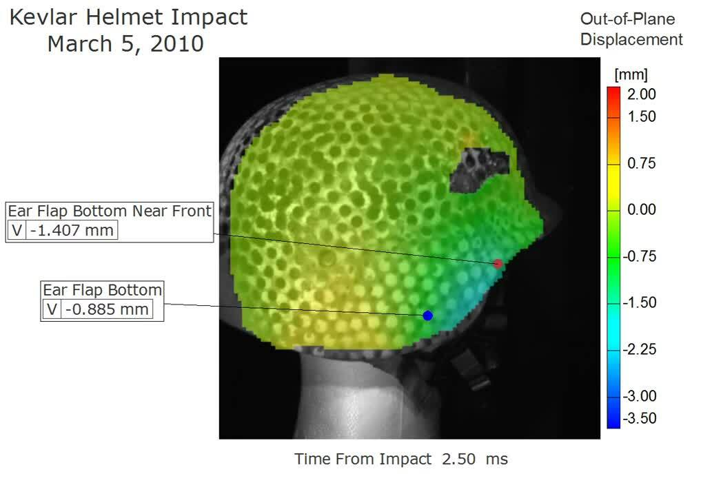 helmet impact fixed scale with readout points revised