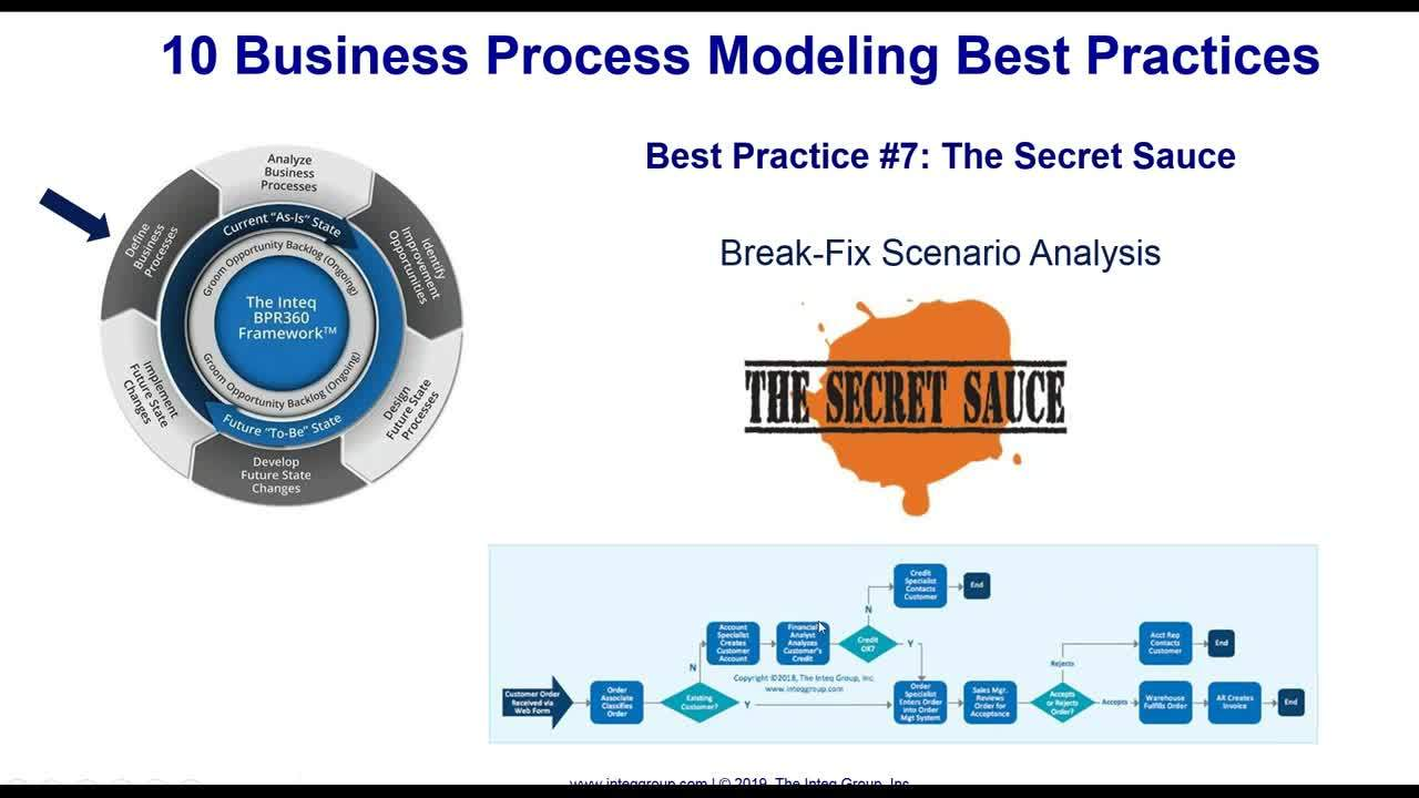 10 Business Process Modeling Best Practices Webinar