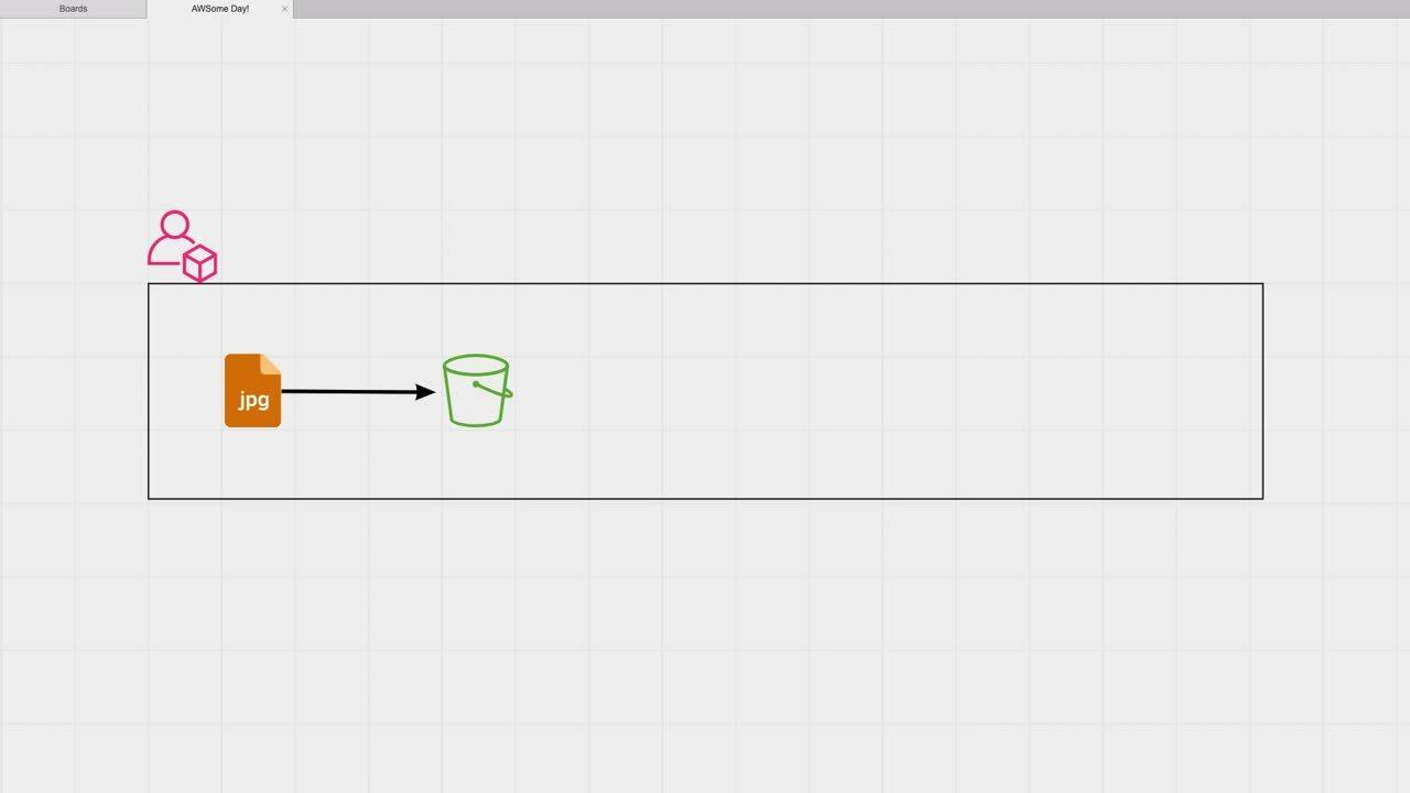 Mod2-vid3-LambdaArchitecture-whiteboard