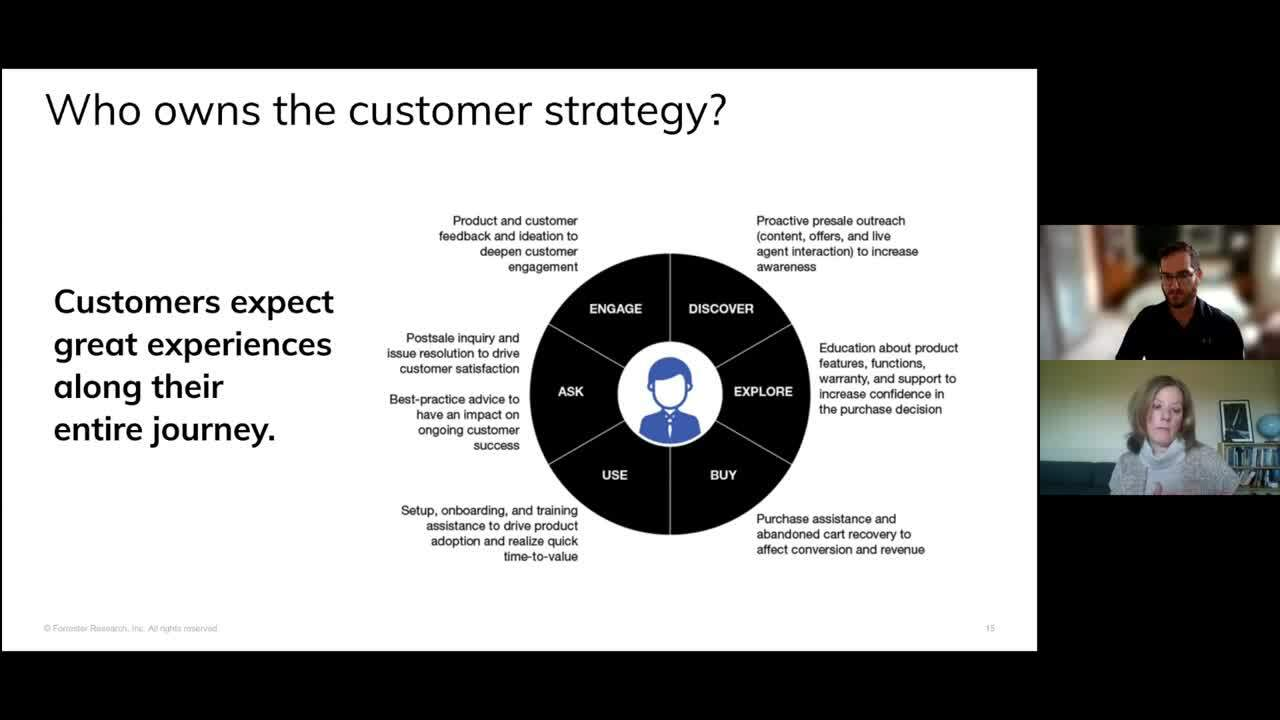 Who owns the customer strategy