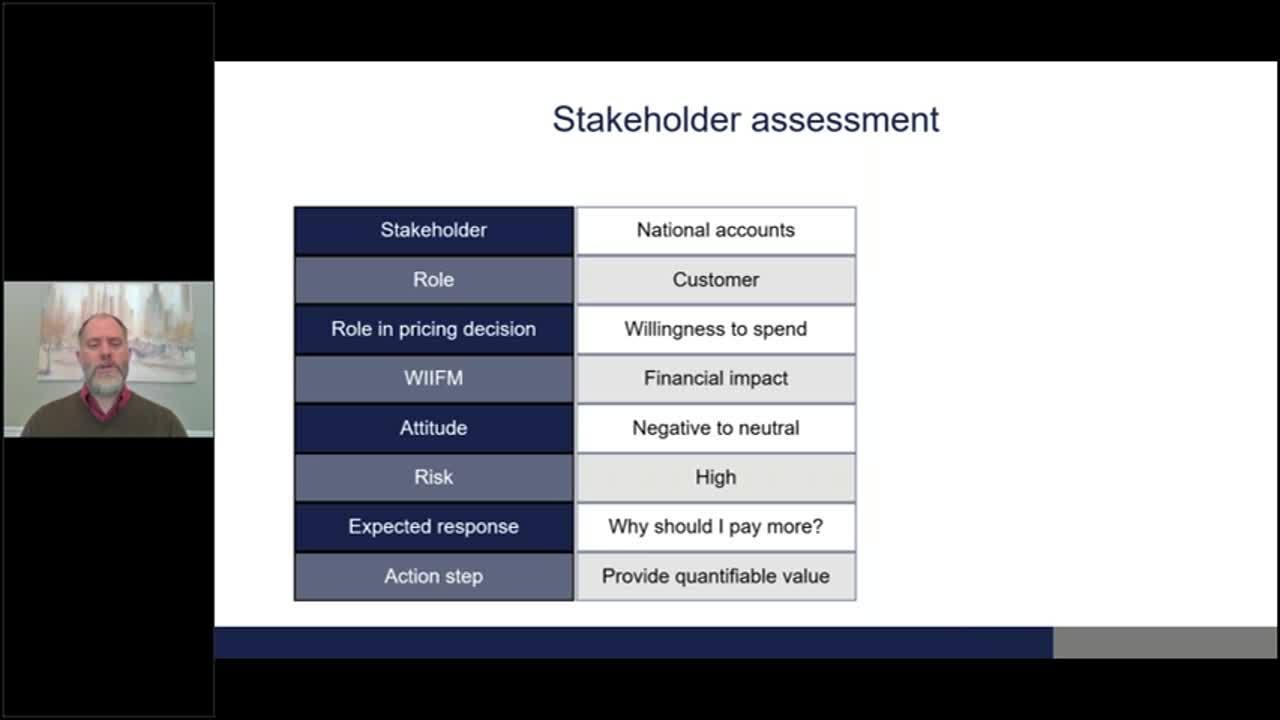 Travis – Stakeholder Assessment
