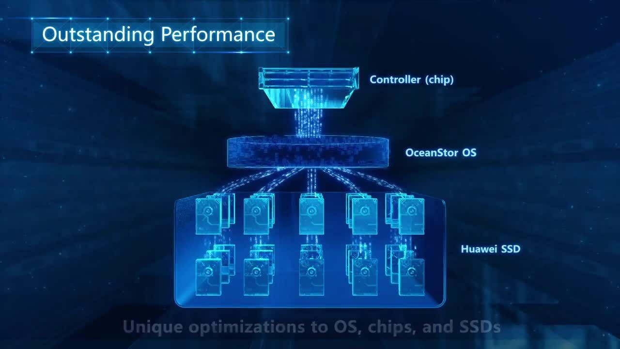 Huawei Storage:OceanStor Dorado V3 Highlights Video