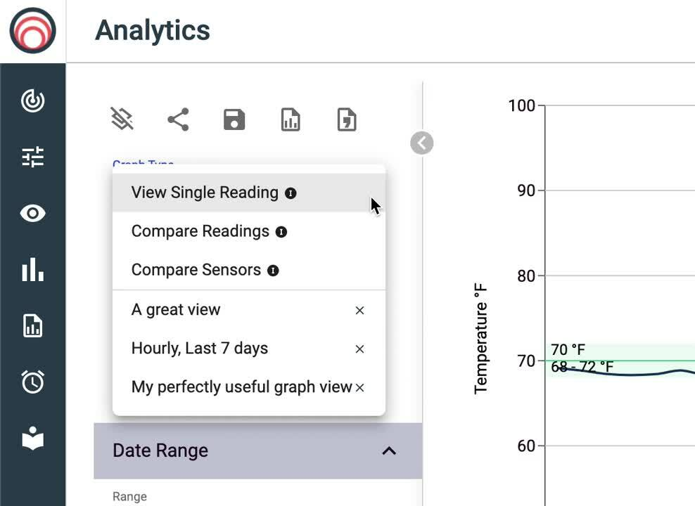 Saved Graph View