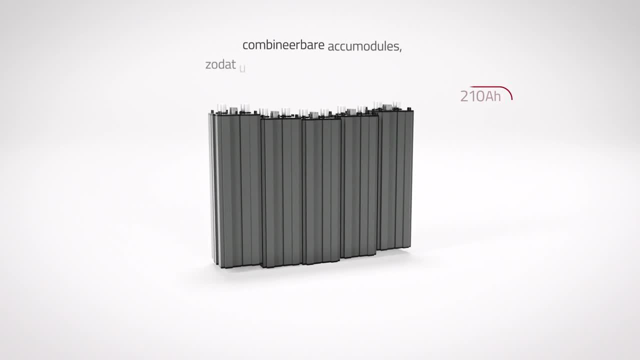 batteries_of_the_future_Toyota_Material_Handling_Without_Remotely_Increasing_Battery_NL