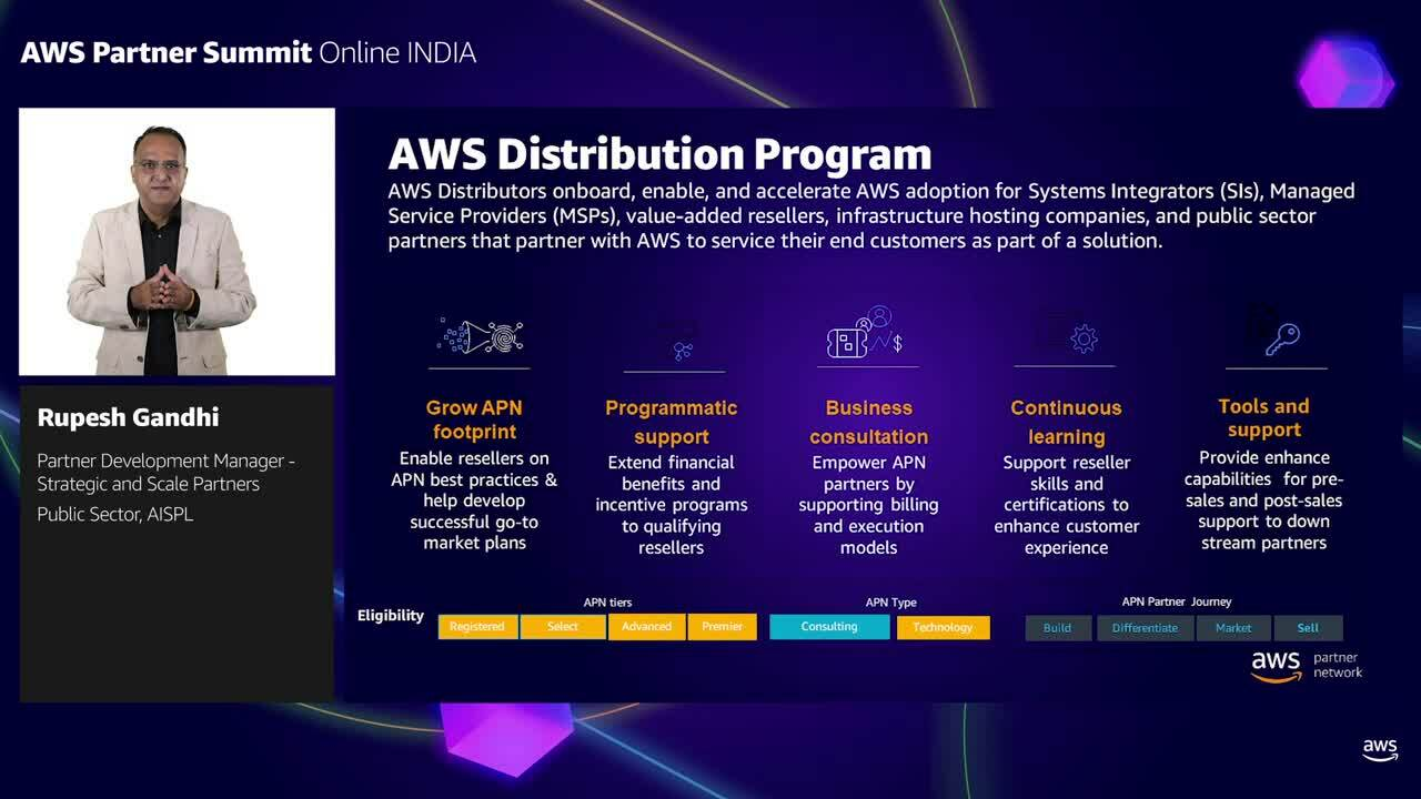 CP04_Kick-start your AWS consulting partner journey