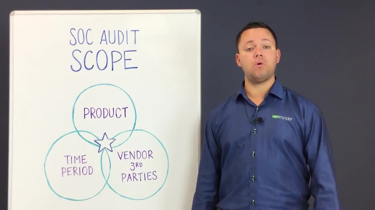 Third Party Thursday Video- 3 Key Points to Review in SOC Reports