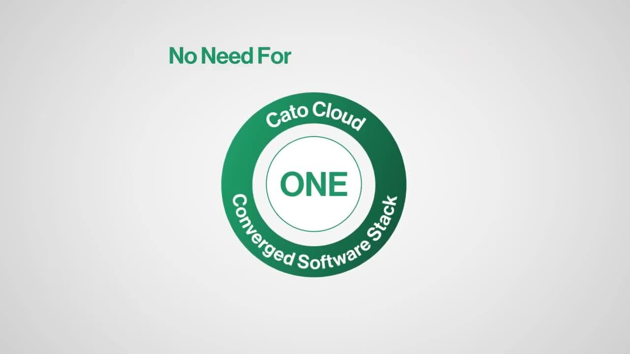 Cato Networks Network at the Speed of Now