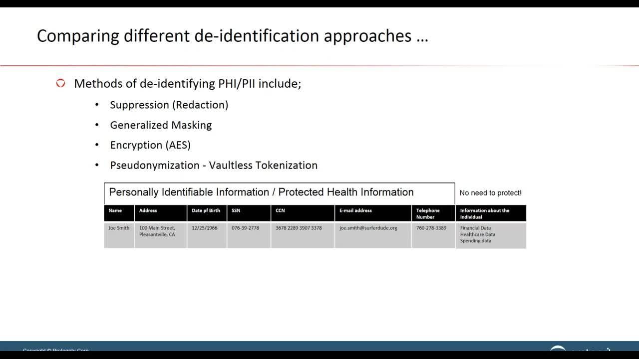 Standards and Compliance V7 TechTalk