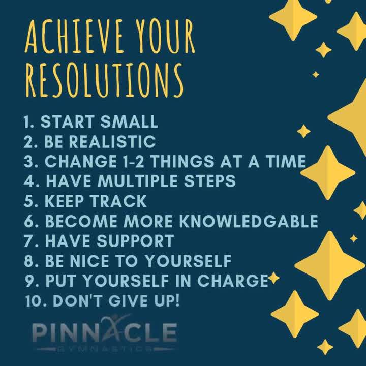 Achieve Resolutions