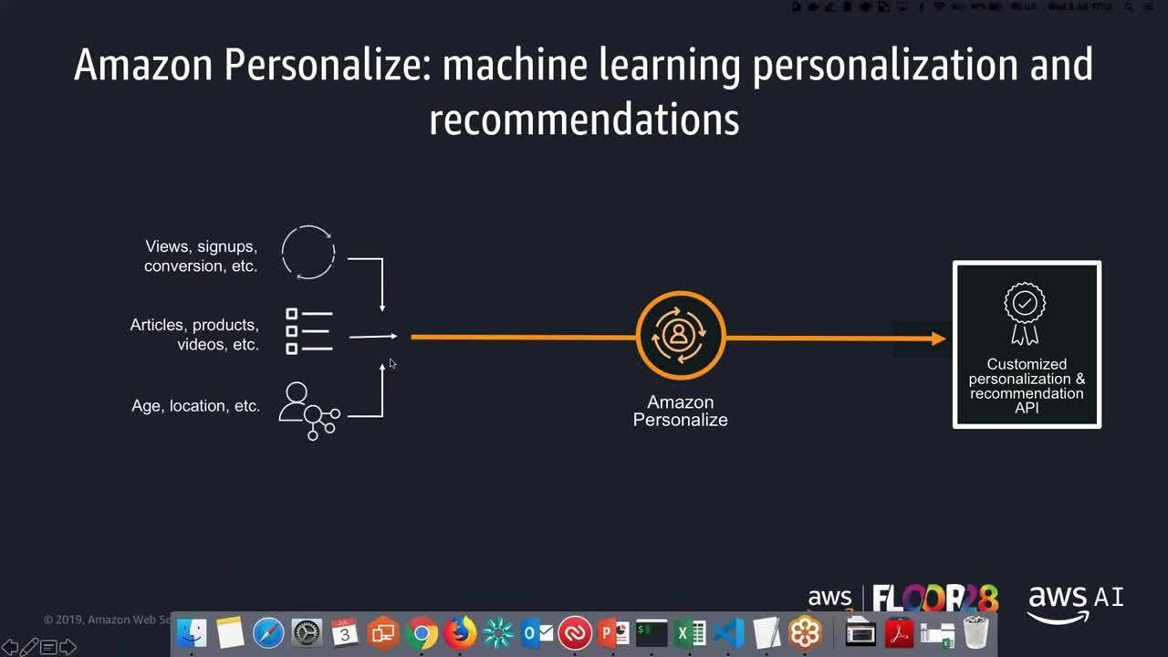 Amazon Personalized