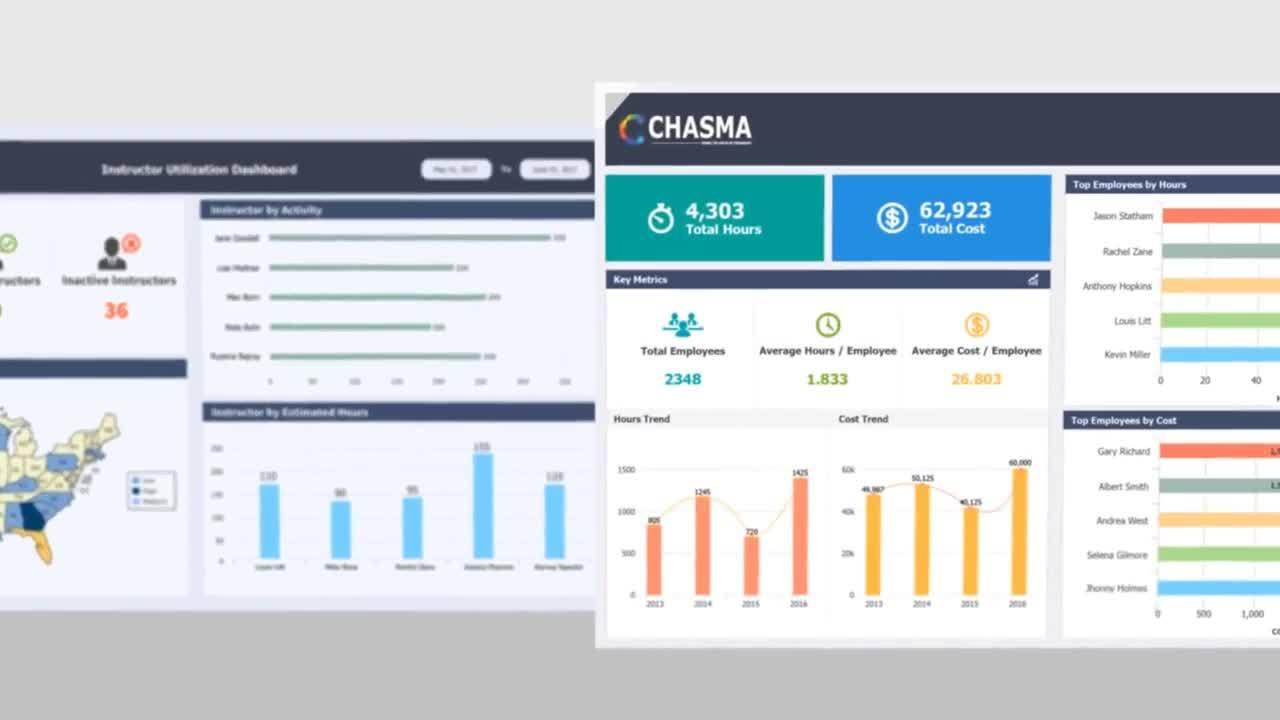 Chasma_Analytics_Overview_Audio_updated