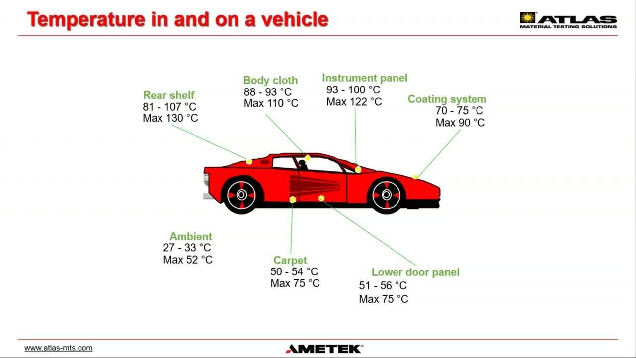 20200220_Webinar Automotive gekürzt