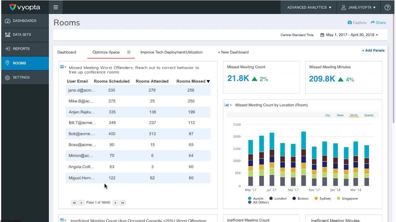 Meeting Room Management Software   Vyopta Room Insights