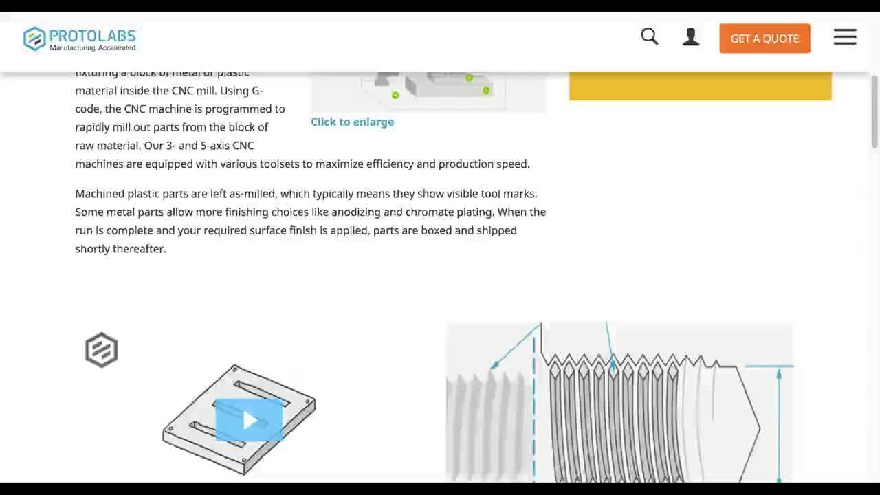 Protolabs CNC