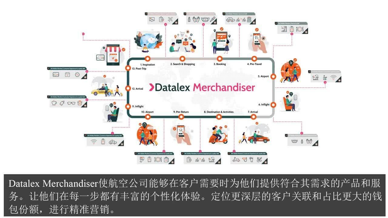 DatalexMerchandiserMandarinFinalSmall