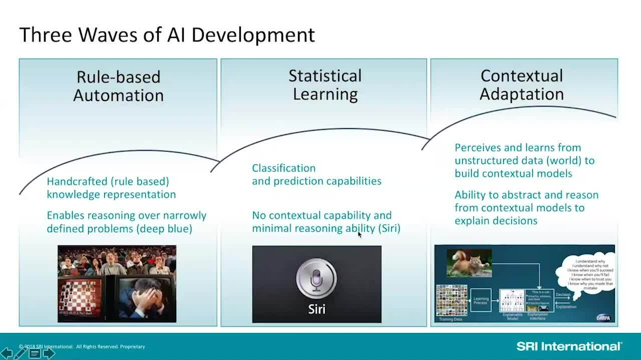 Webinar by SRI and Nagarro_ Explainable AI and Knowledge Automation