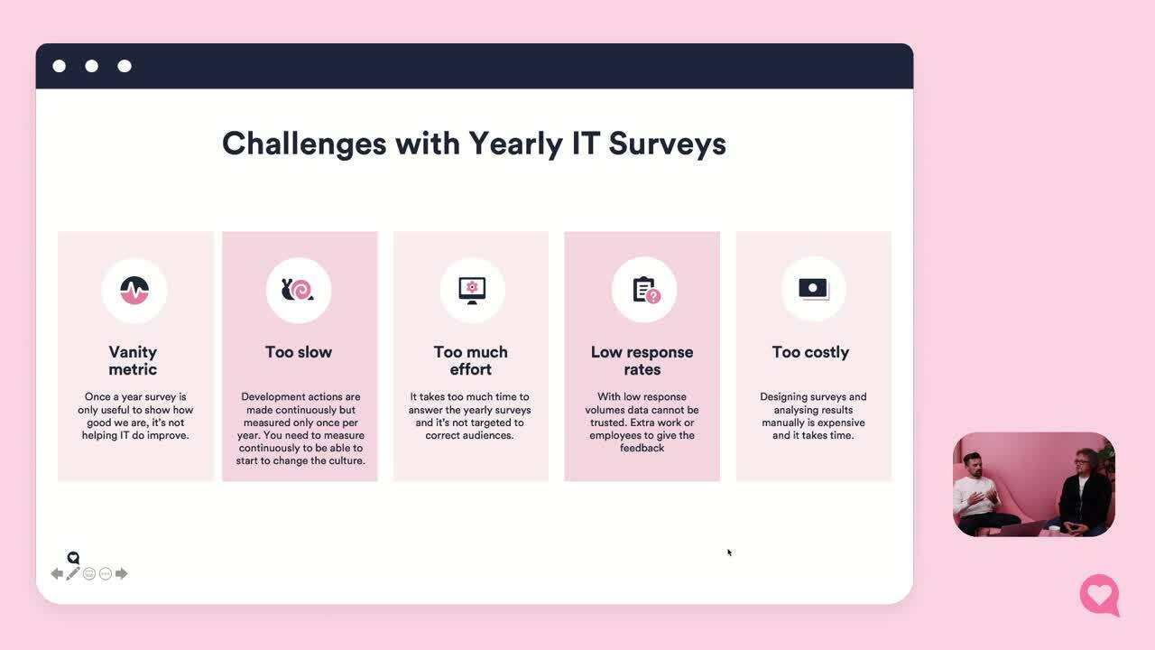 Yearly Surveys are useless