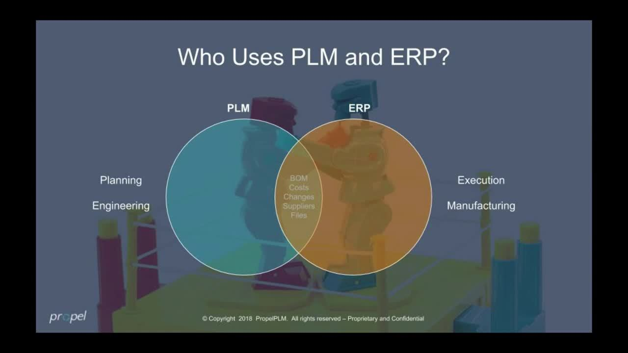 5 Minutes with Propel- PLM vs. ERP - Whats the Difference_