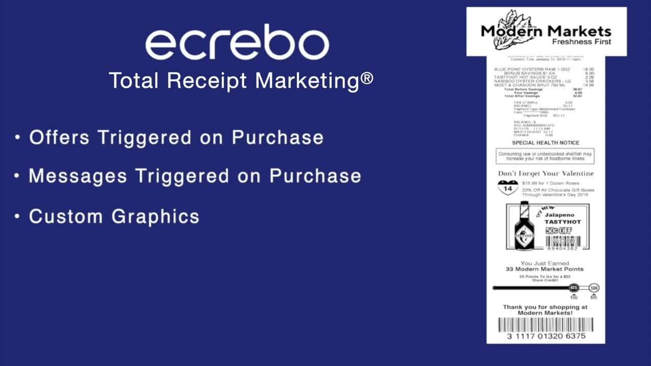 Ecrebo _Total Receipt Marketing®