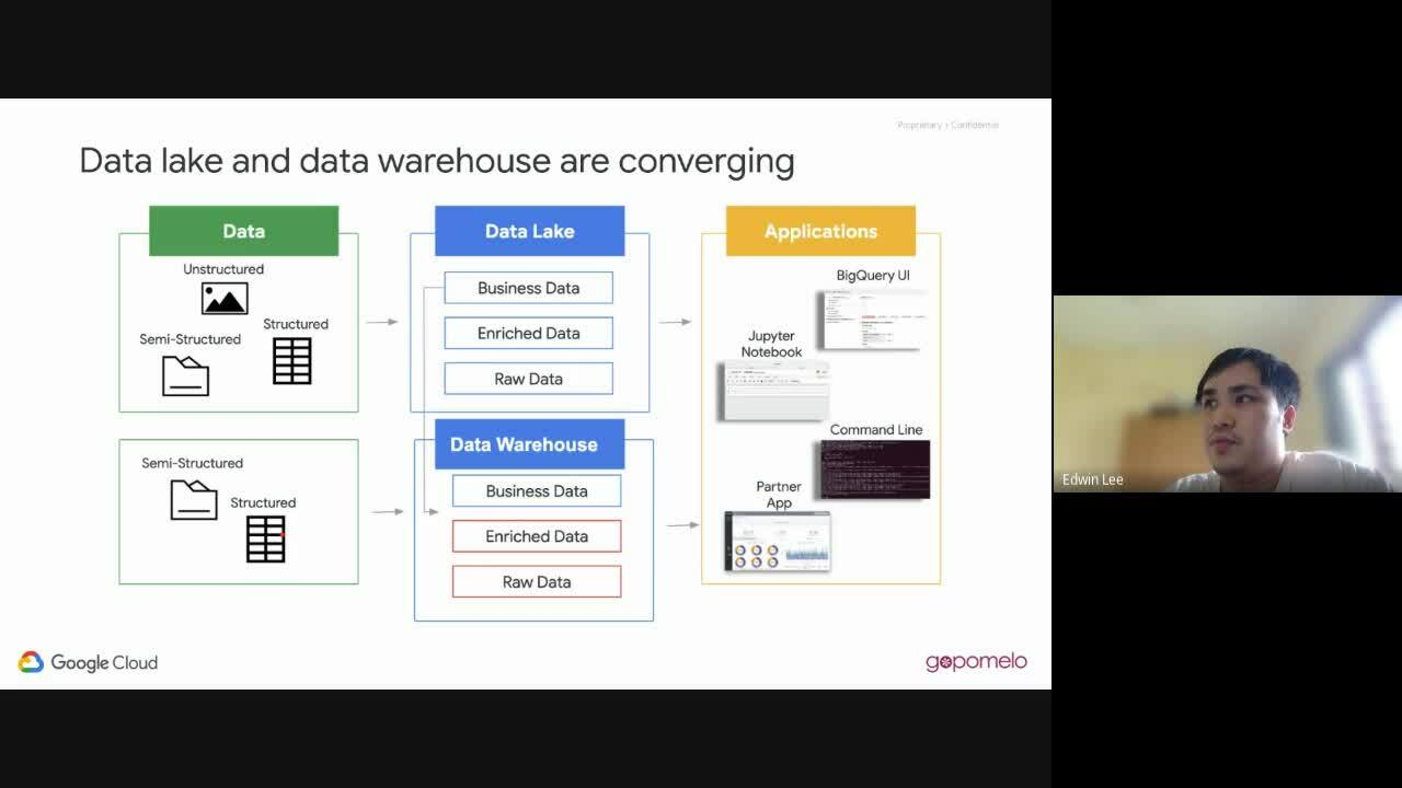 Webinar _- Building a unified analytics data platform on GCP (2021-07-13 at 23_02 GMT-7)-1