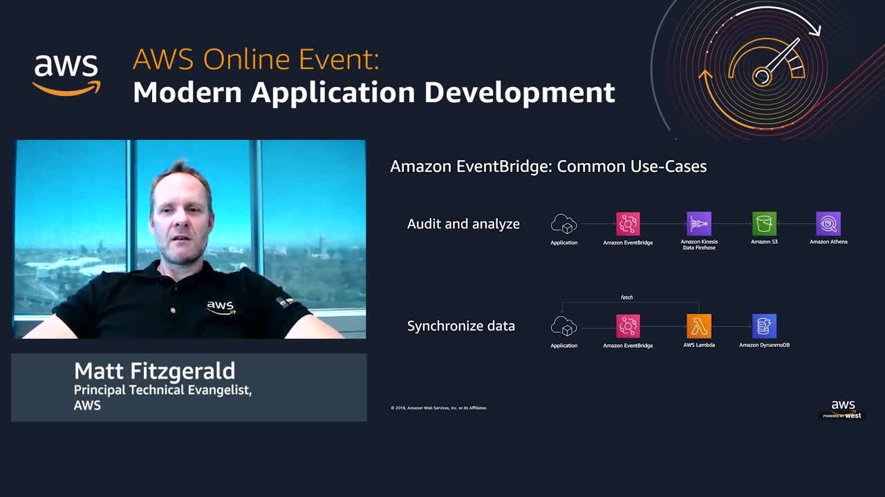 Event-driven microservice architecture with Amazon EventBridge