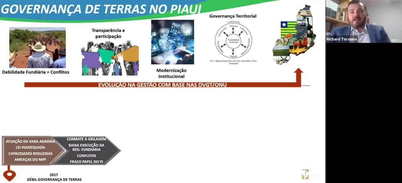 GOVERNANÇA DE TERRAS - Bloco 04-1