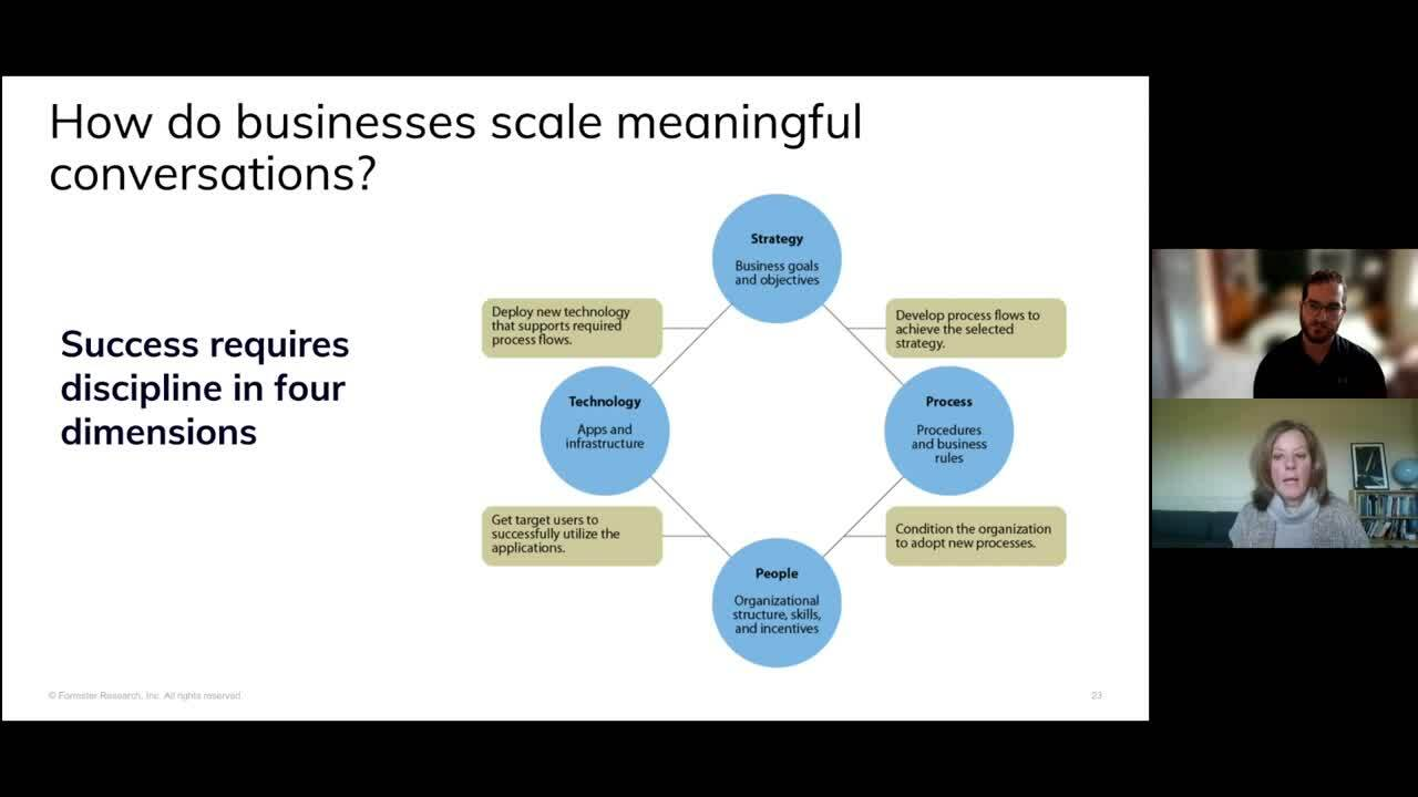 How do business scale meaningful conversations
