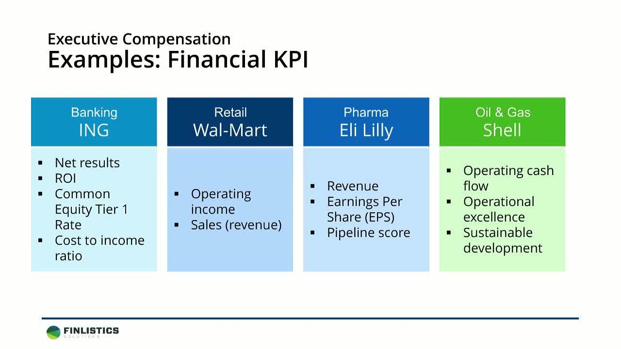 Leveraging Executive Compensation