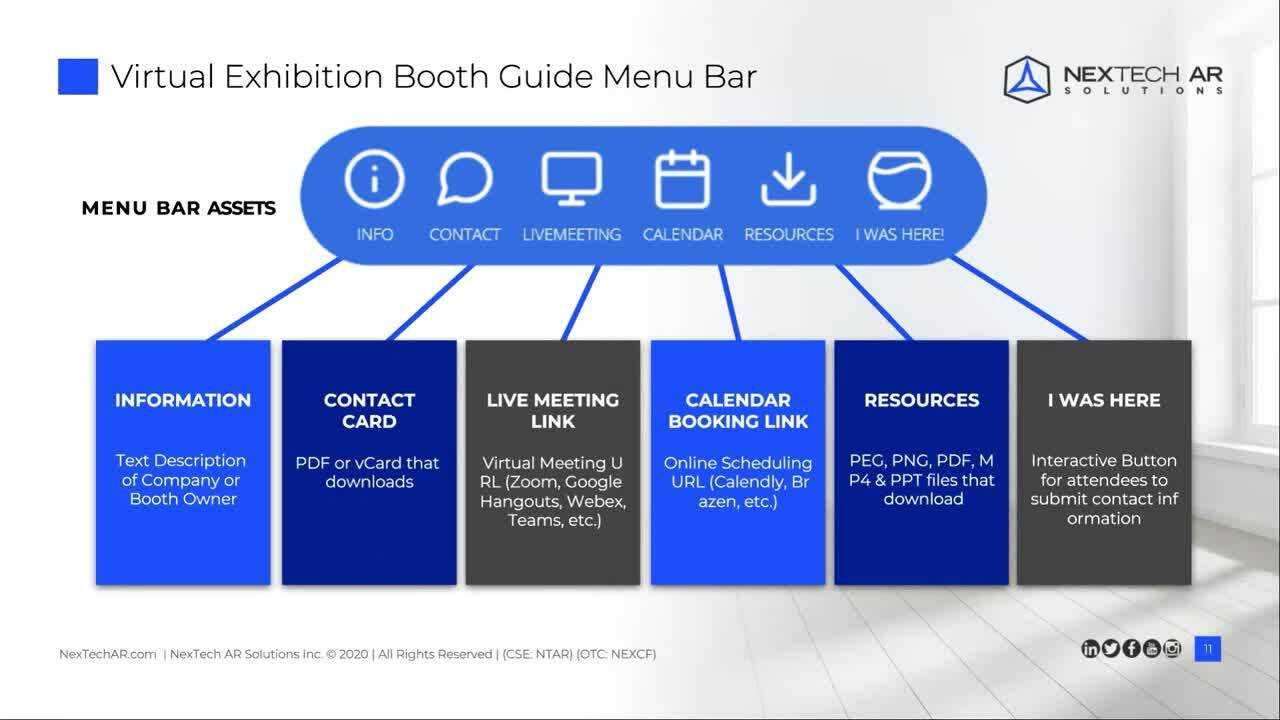 Walk through of the Booth Management Workflow & Best Practices