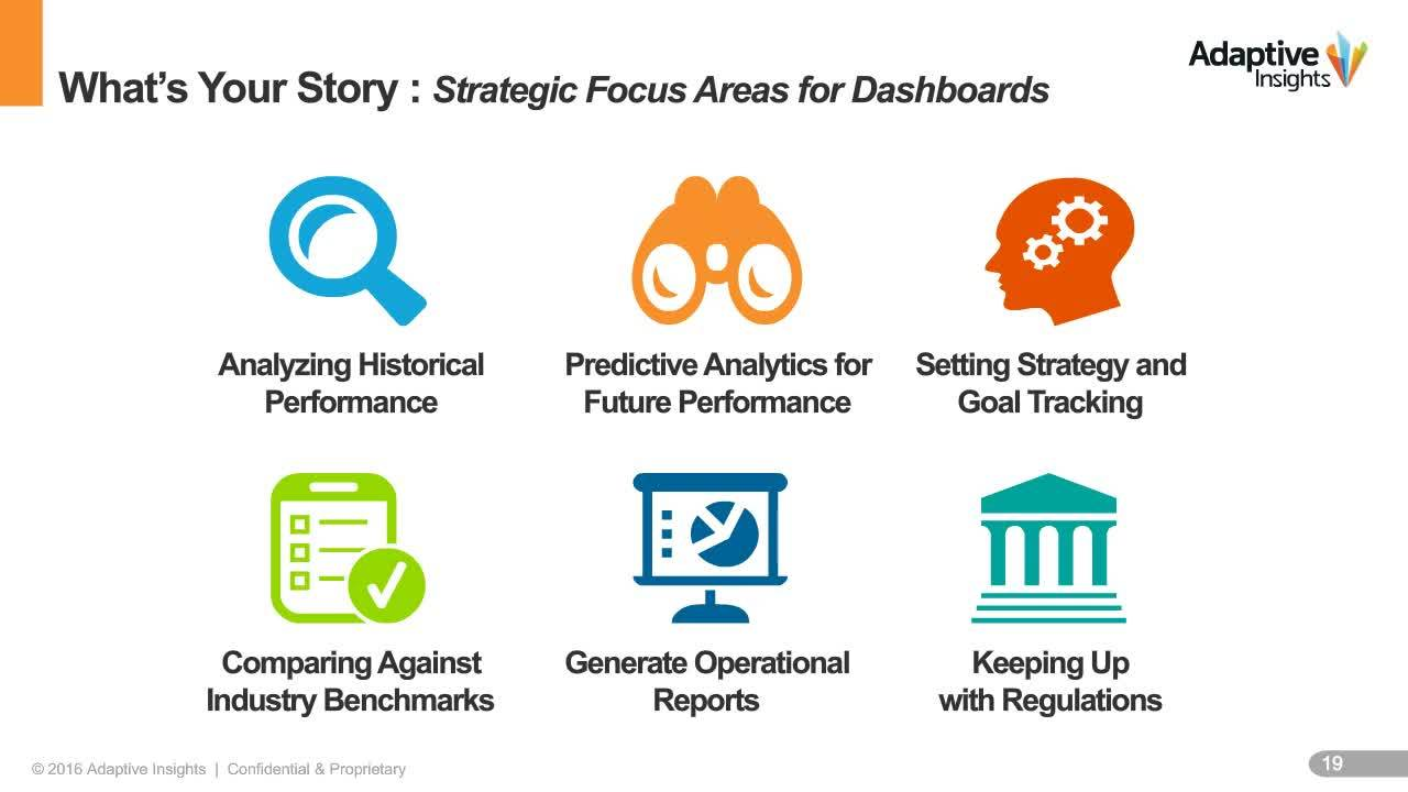 Screenshot for Dashboards That Deliver: 4 Ways to Simplify The Reporting Process