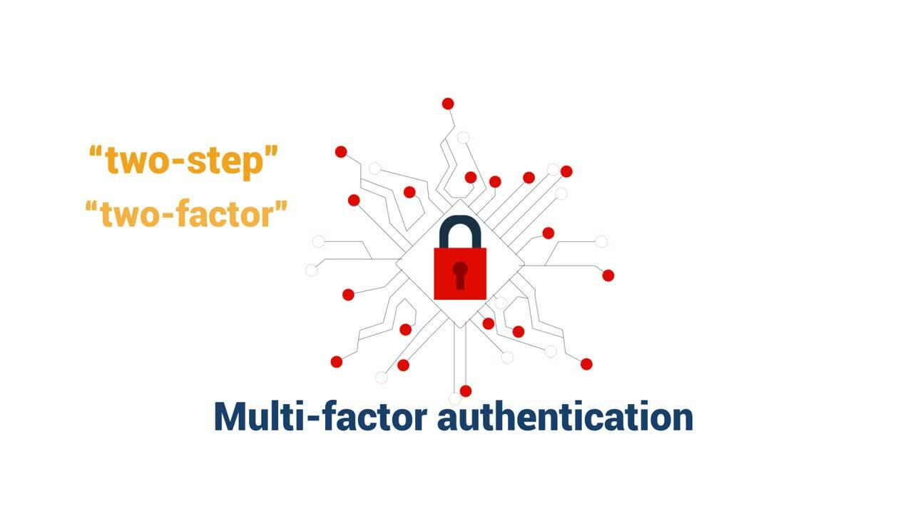 FJ1021711151-How to Use Multi-Authentication Correctly for Your Business-2