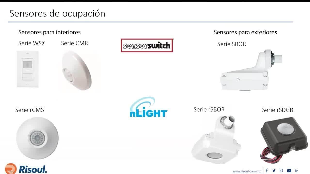 27-ene-21-Conoce los tipos de control  de Iluminación y sus  ventaja