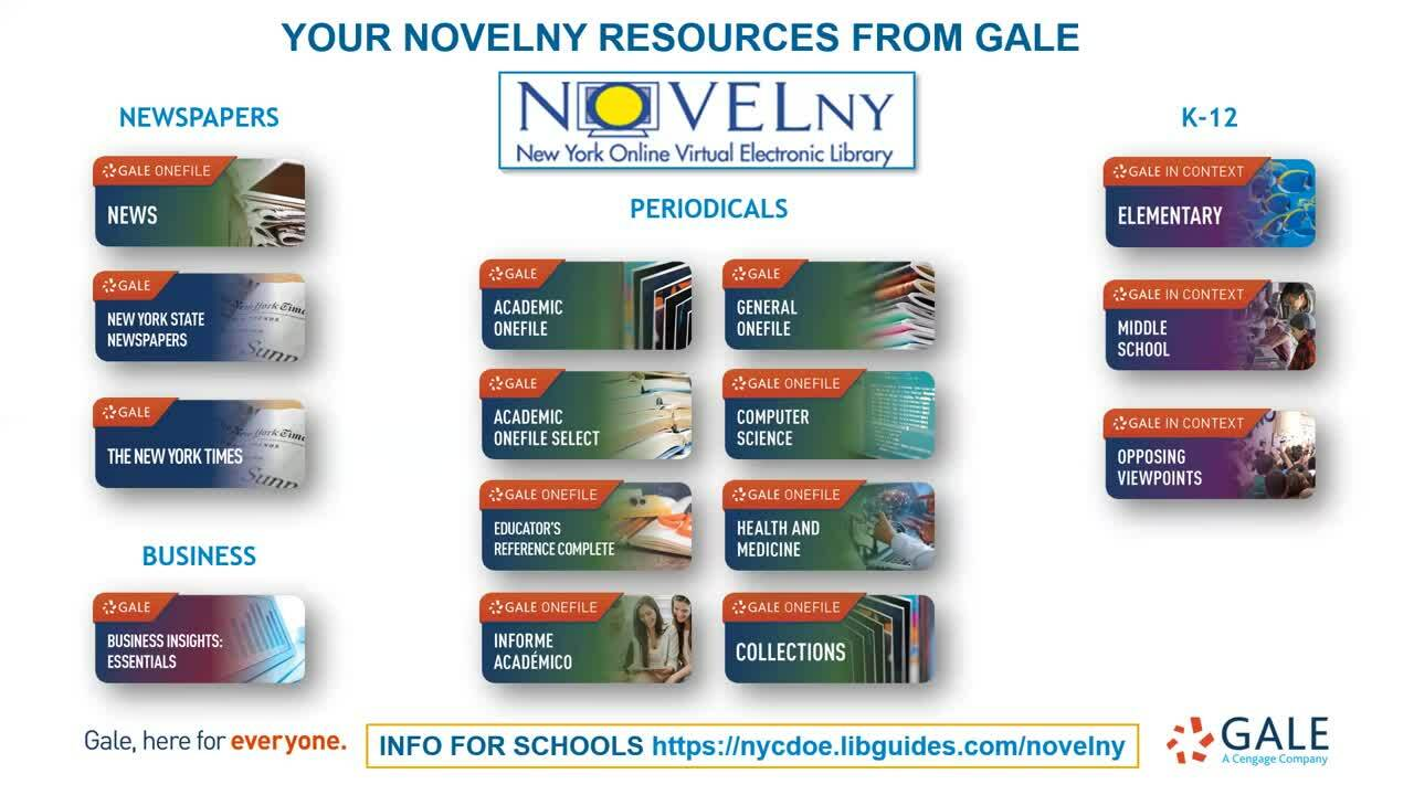 For NOVELNY: Create Online Student Connections with Your NOVELNY-Gale Resources Thumbnail