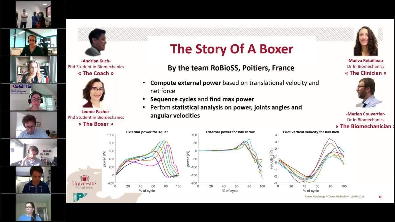 Xsens Biomechanics Challenge - Final Presentations