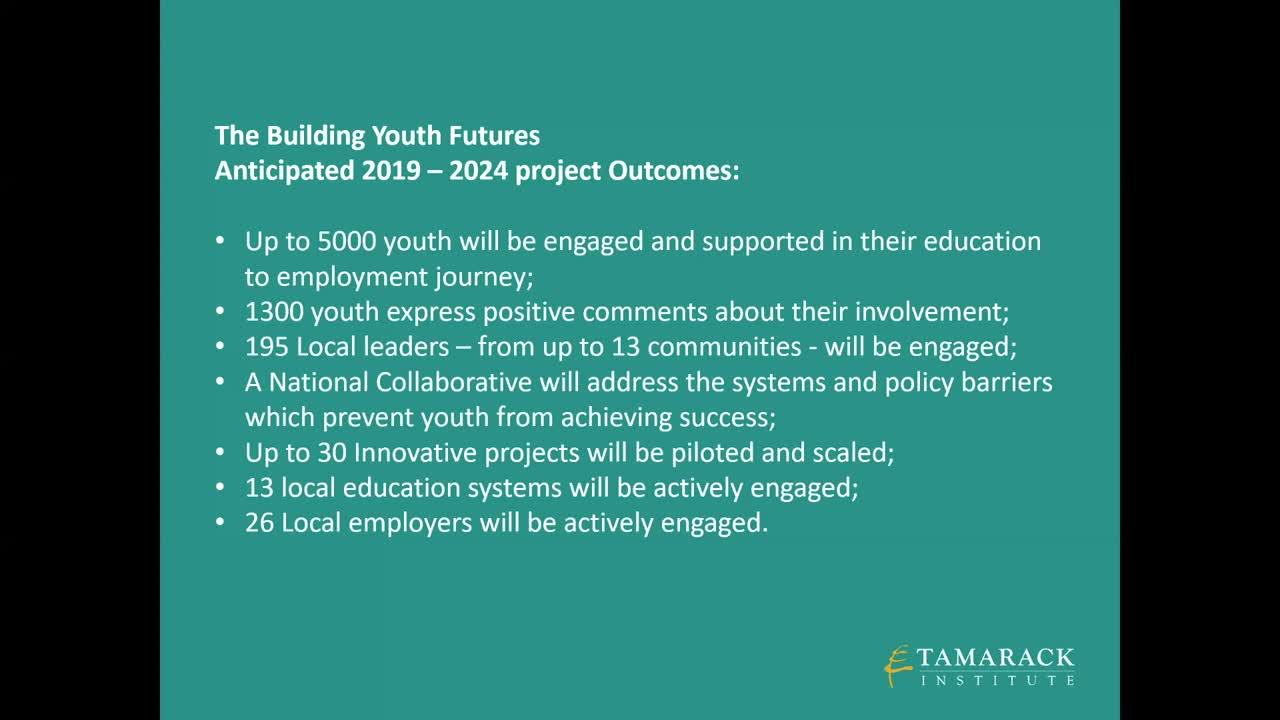 Building Youth Futures Introduction Clip