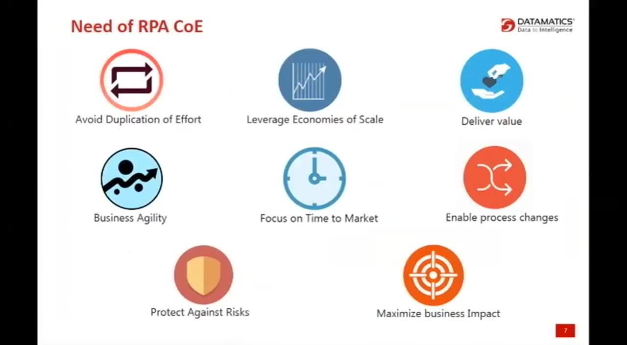 Setting up a Center of Excellence for RPA-Final