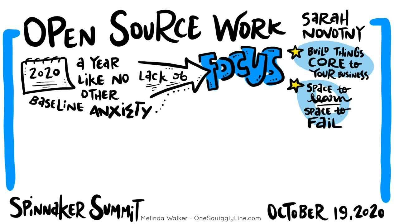 SpinnakerSummit_Oct19_OpenSourceWork (2)-1