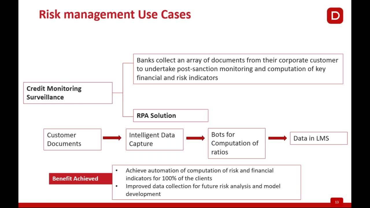 How Intelligent Automation is Redefining Risk & Compliance in BFSI (1)