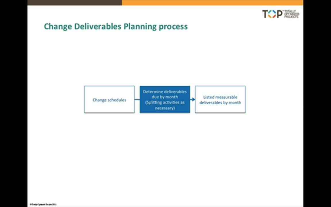 The Change Planning Process