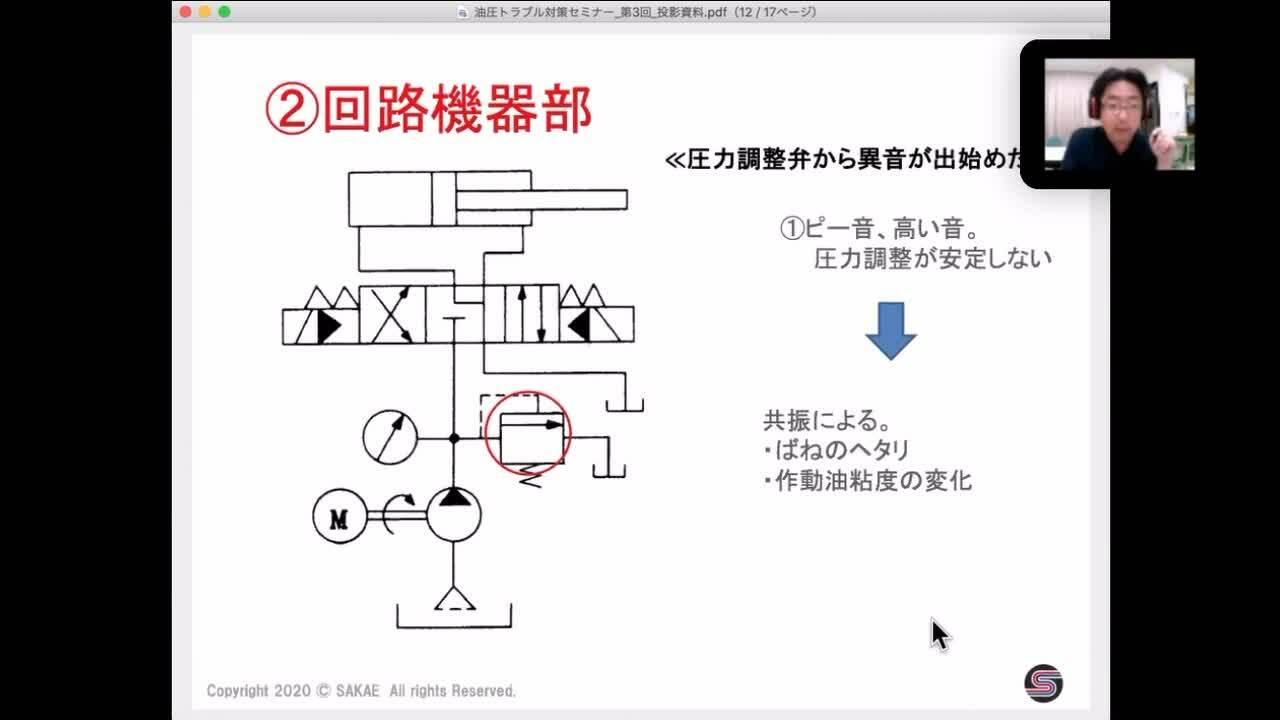 サカエ様セミナー動画_第3回