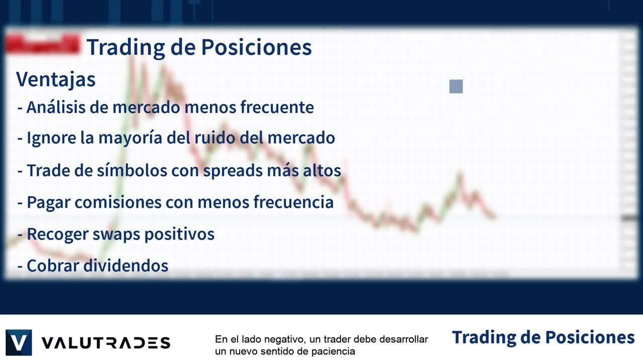 Trading de Posiciones PT