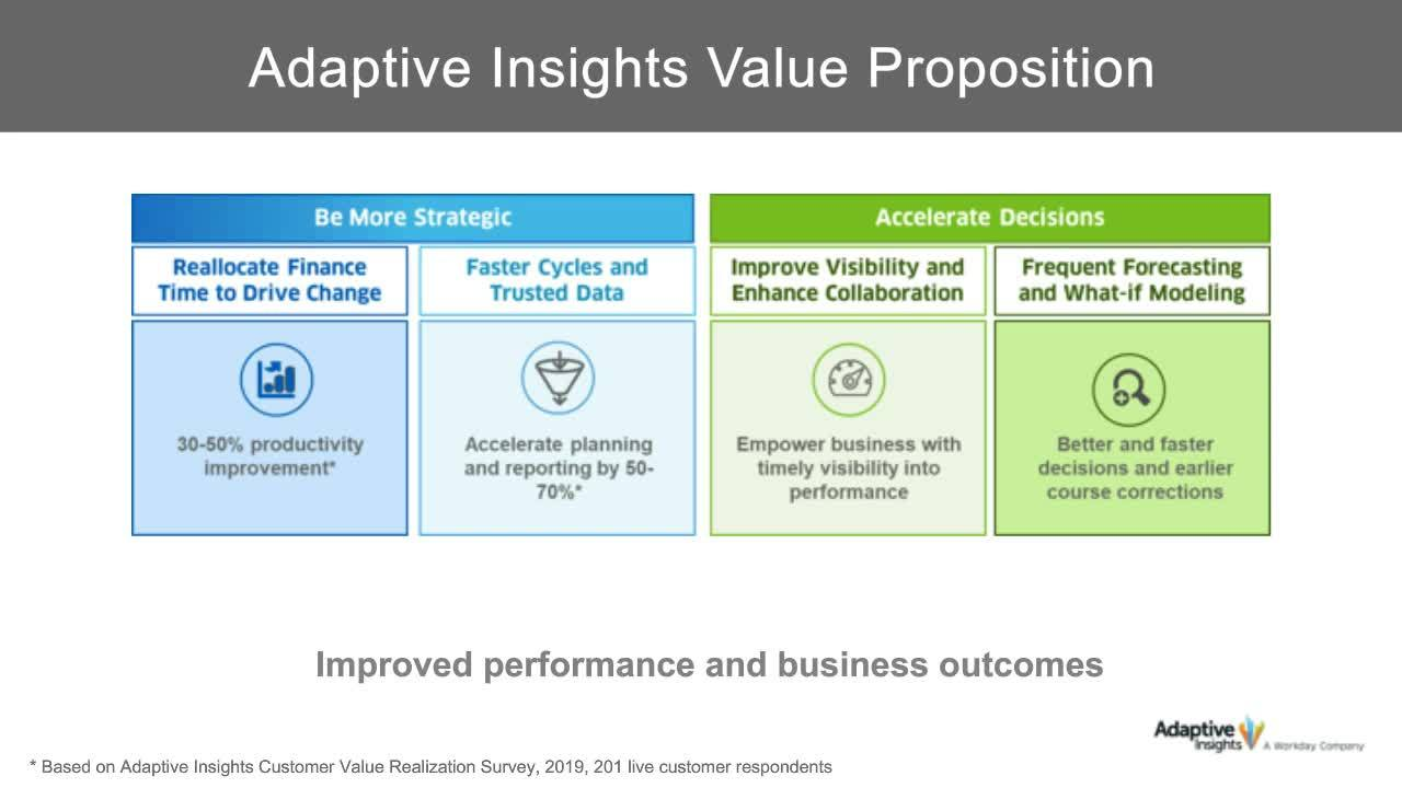 Screenshot for Sage Intacct and Adaptive Insights: Make Finance More Strategic