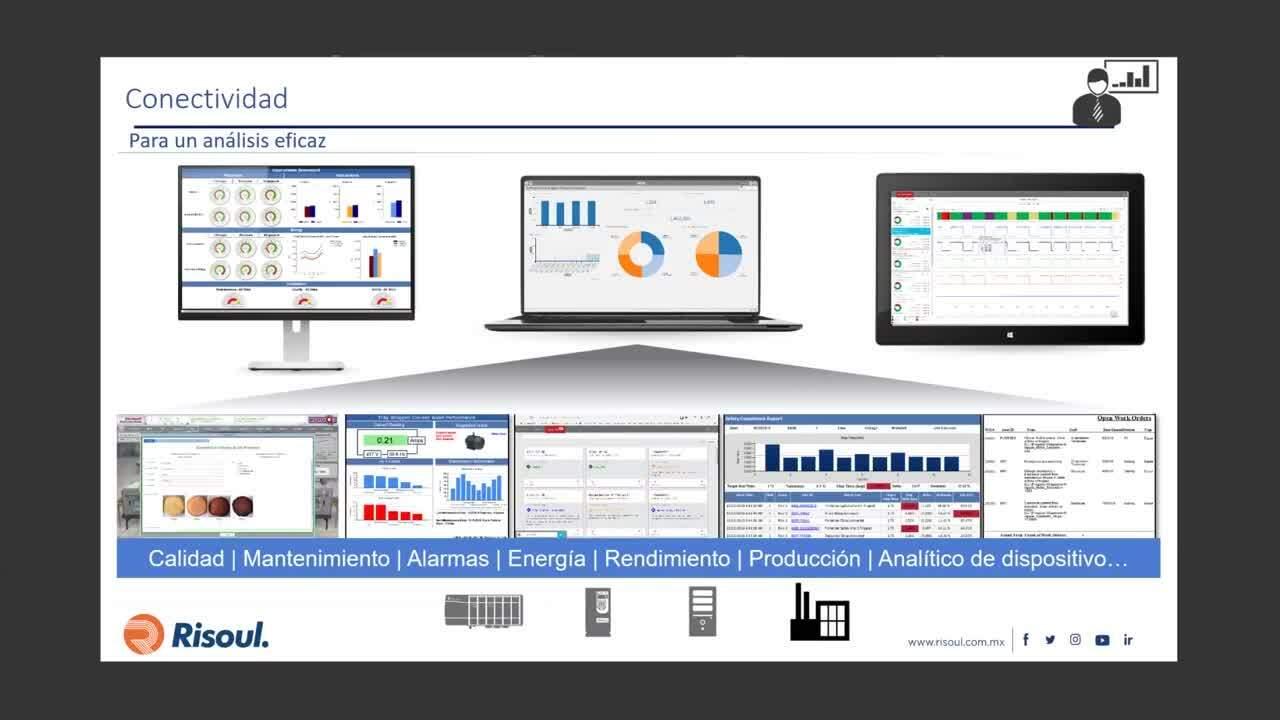 38 Análisis y visualización de los datos para una empresa conectada_1