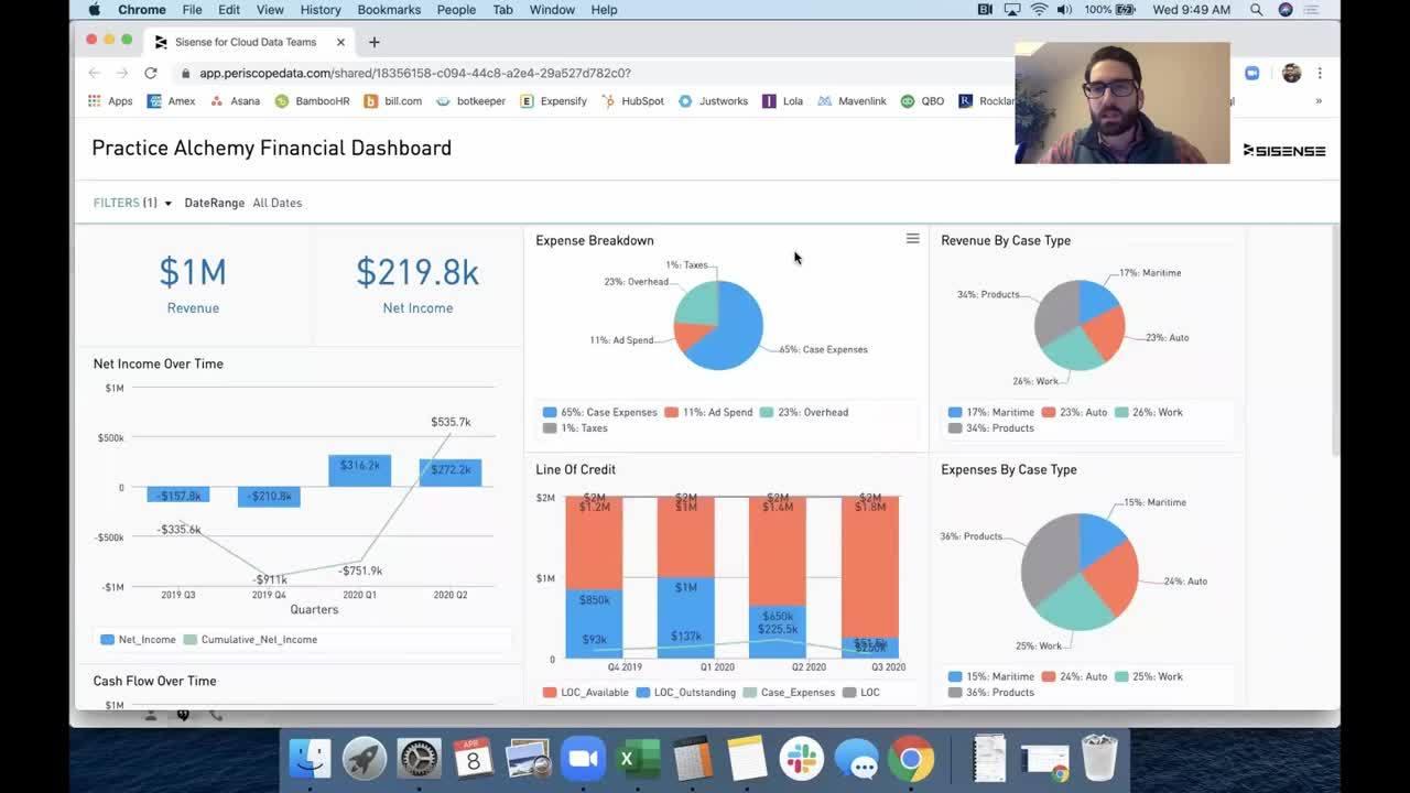 Financial Dashboard Video
