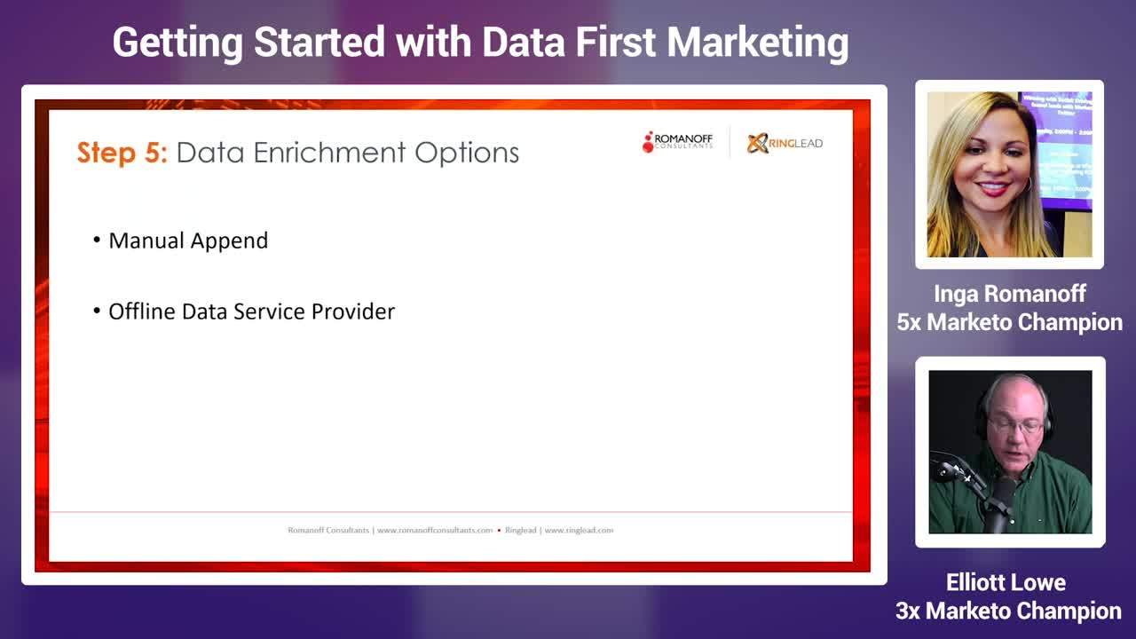 Getting Started with Data First Marketing