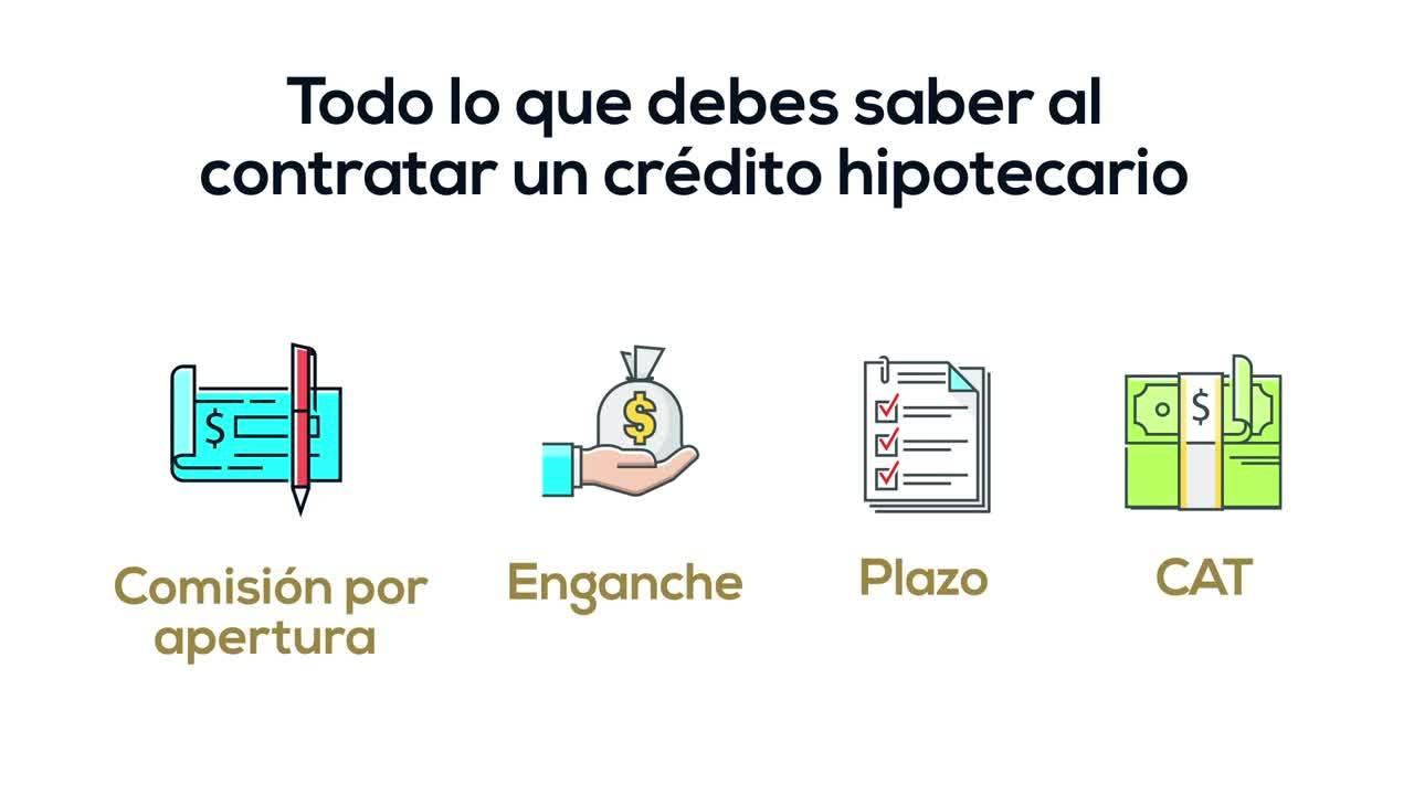 Lo que debes saber al contratar un credito h