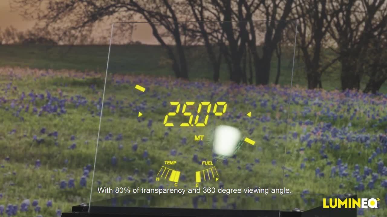 Lumineq multigauge 360 degree video