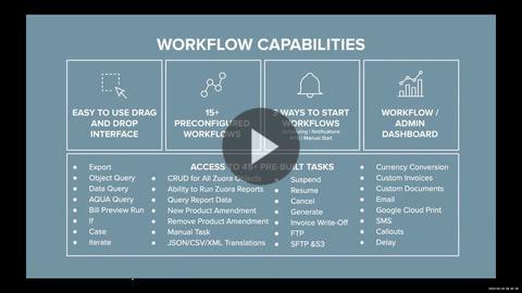 Using Workflow