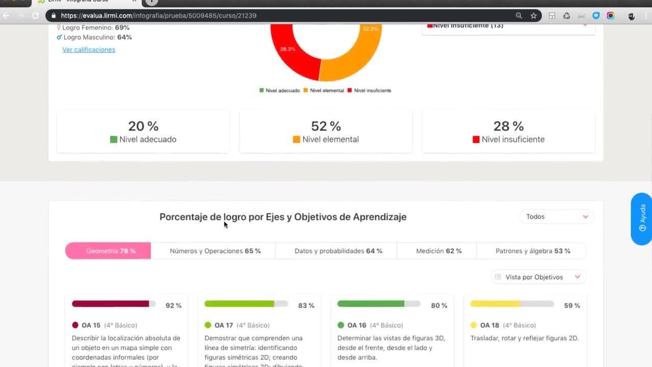 Lirmi Chile - Webdemo Evaluacion