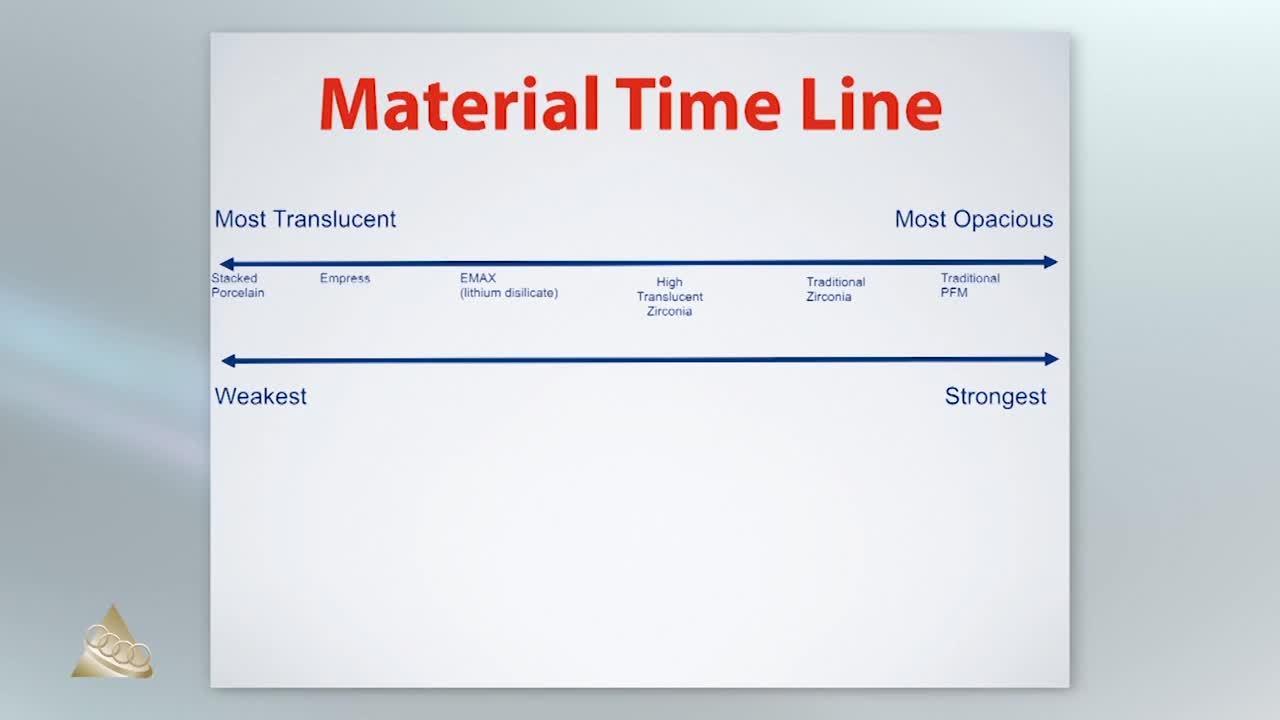 Quick Tips_ Choosing Restorative Materials
